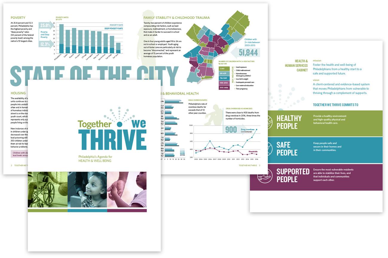 Together We Thrive Publication Design