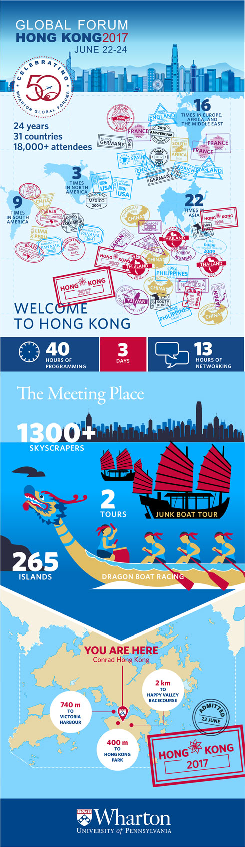 Wharton Business School Global Forum infographic