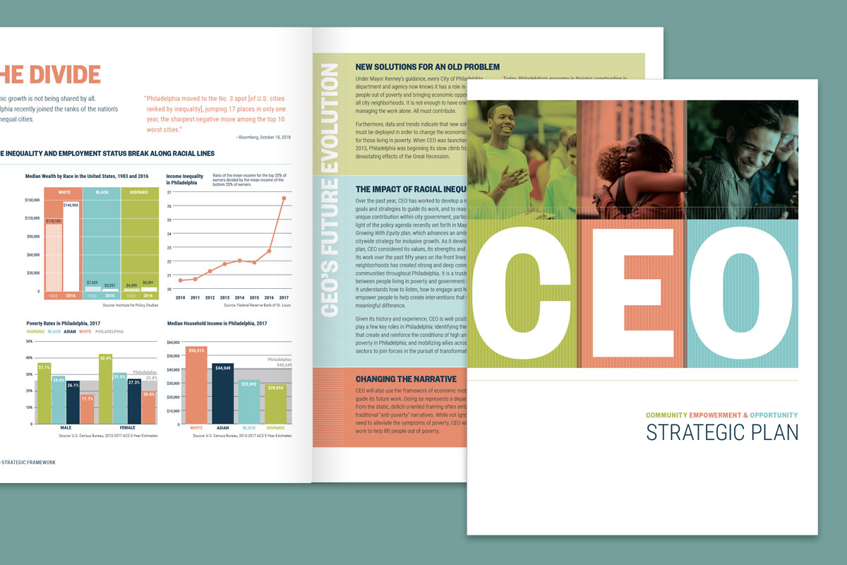 CEO Philadelphia Strategic Plan