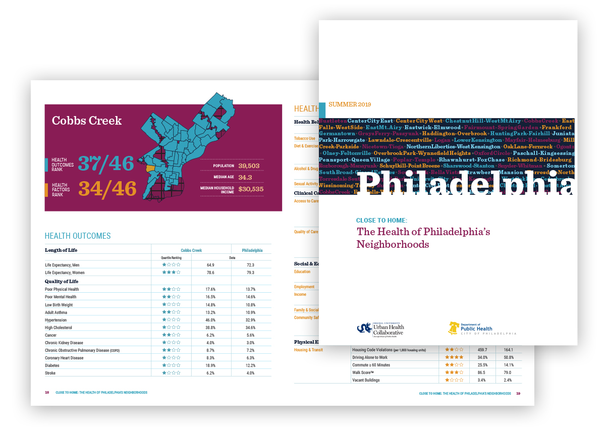 Philly Health Ranking Cover and Spread Design